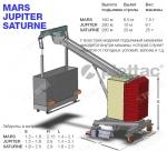 Стационарная компактная машина Saturn і Jupiter с подвесной платформой / Стаціонарна компактна машина Saturn і Jupiter з підвісною платформою